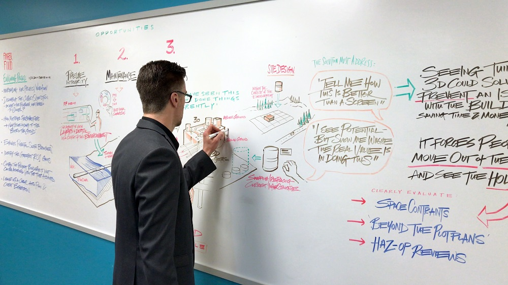 Man writing on a white board
